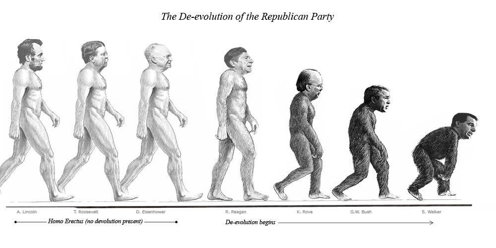 The Republican Revolution is De-evolution