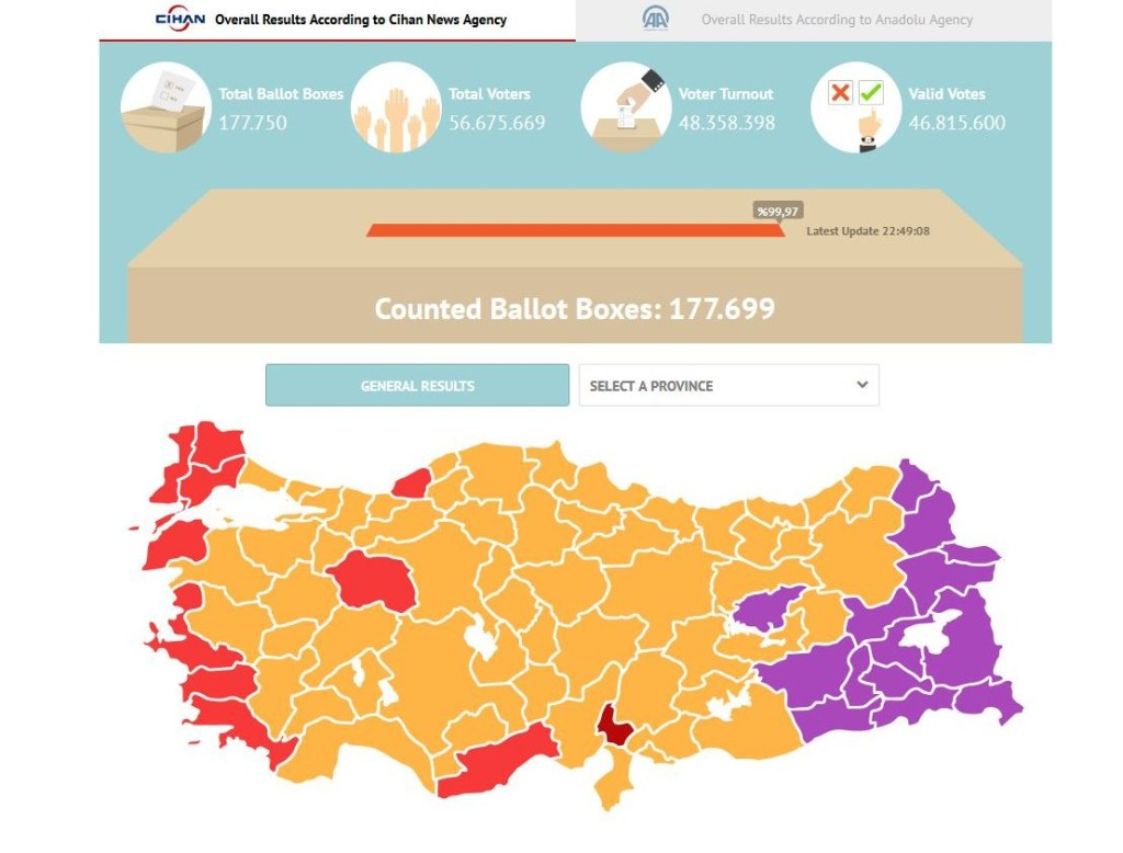 Turkey Electon Map